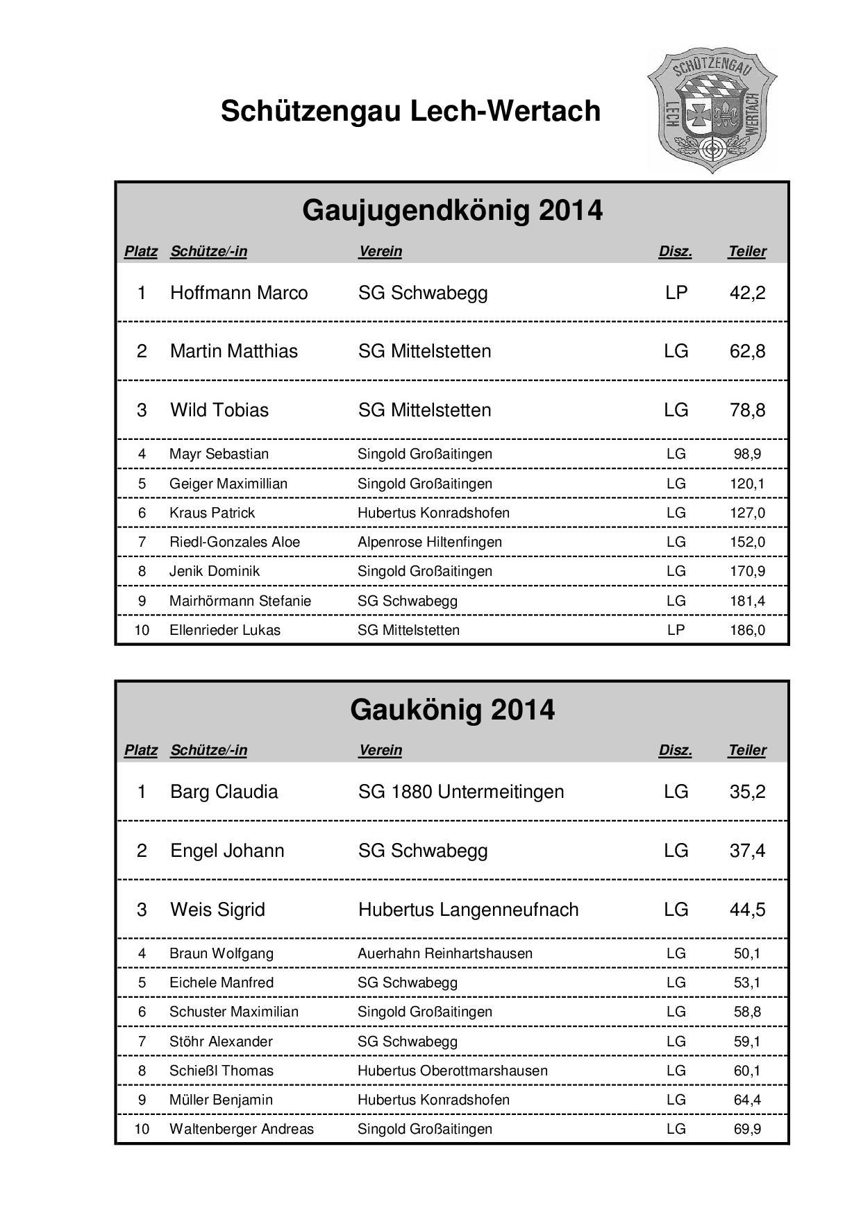 2014_Gaukönig-001